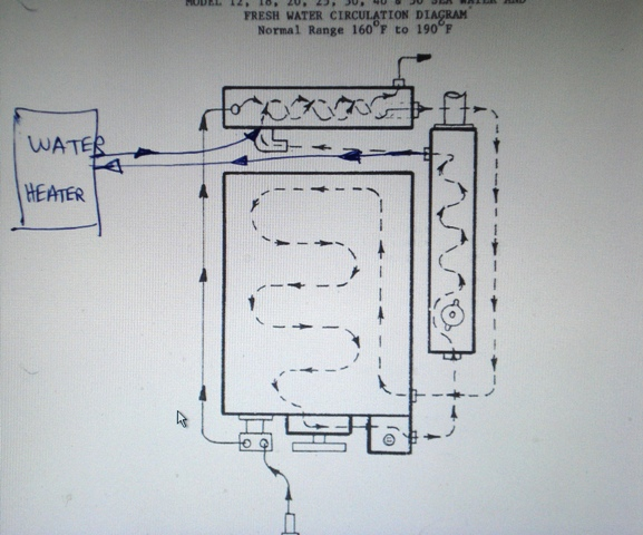 Connecting Fresh Water Heater To The Engine