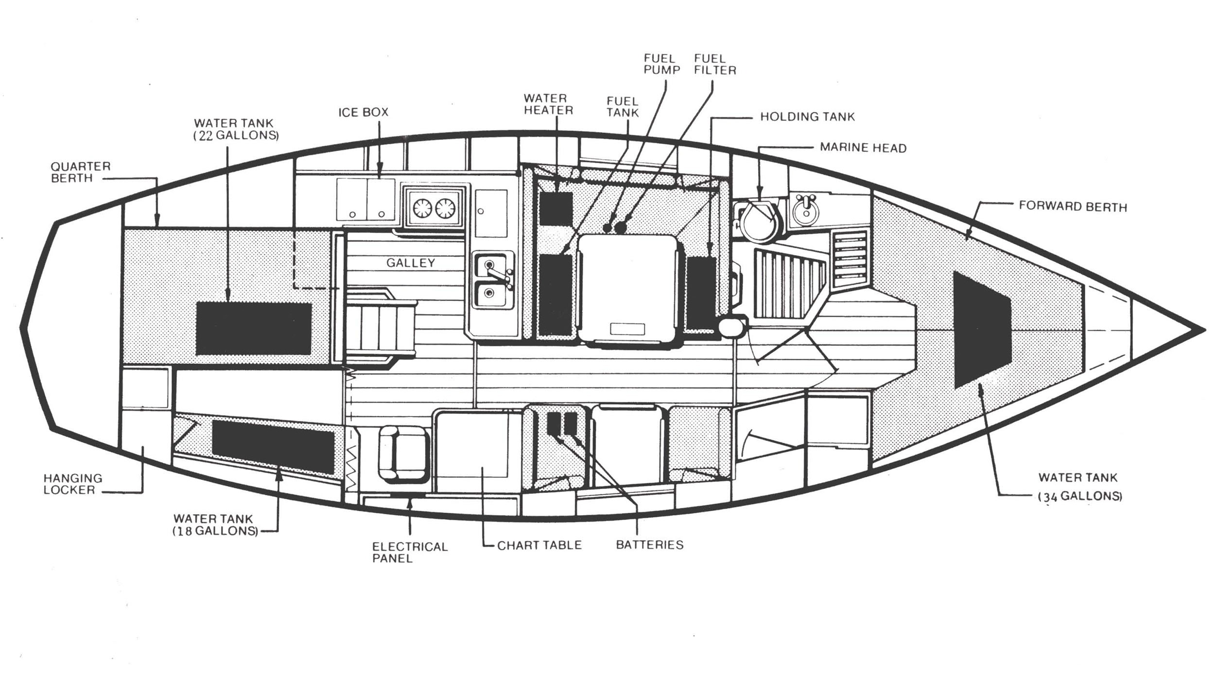 Catalina 30 Hull Diagram - Wiring Diagram •