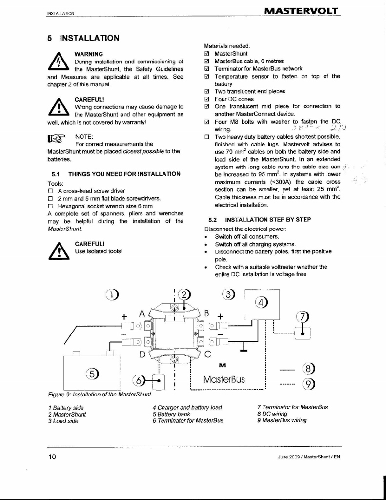 Drowning In Wiring Info Catalina 36 375 International Association 27 Diagram